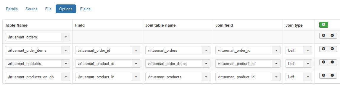 Custom table fields query